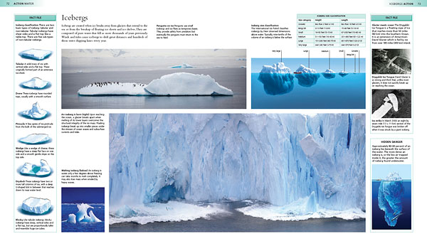The Encyclopedia of Weather and Climate Change page spread sample