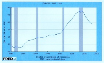 2013-11-04 graph
